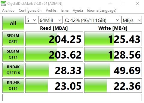 Velocidad disco SSD