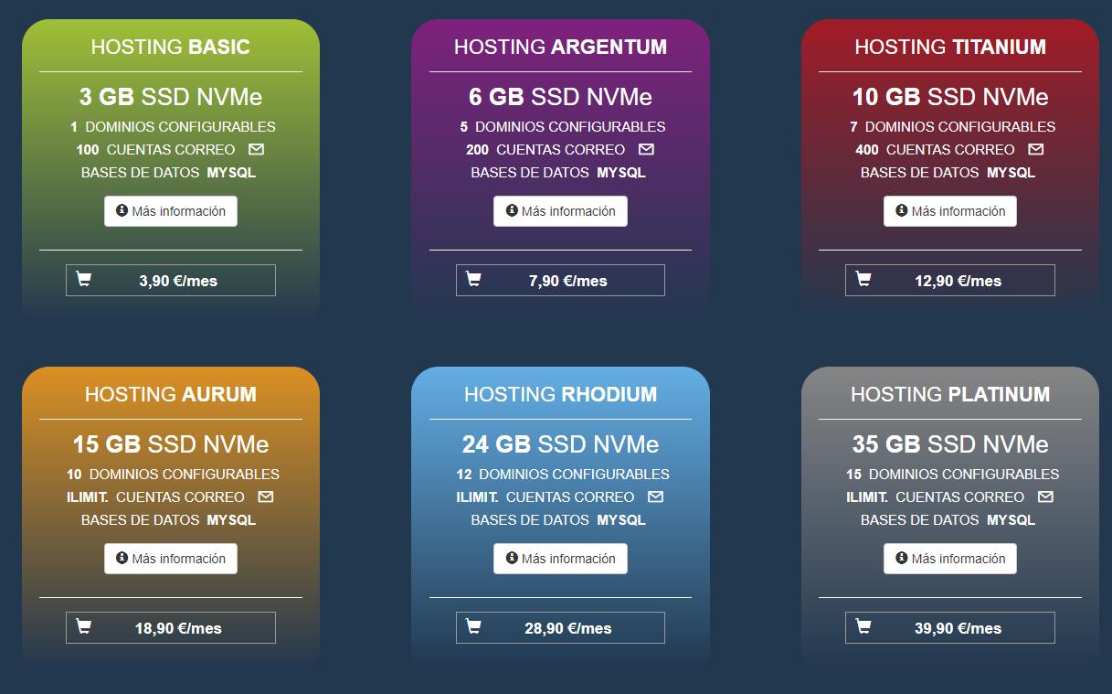 Loading - planes de precios hosting