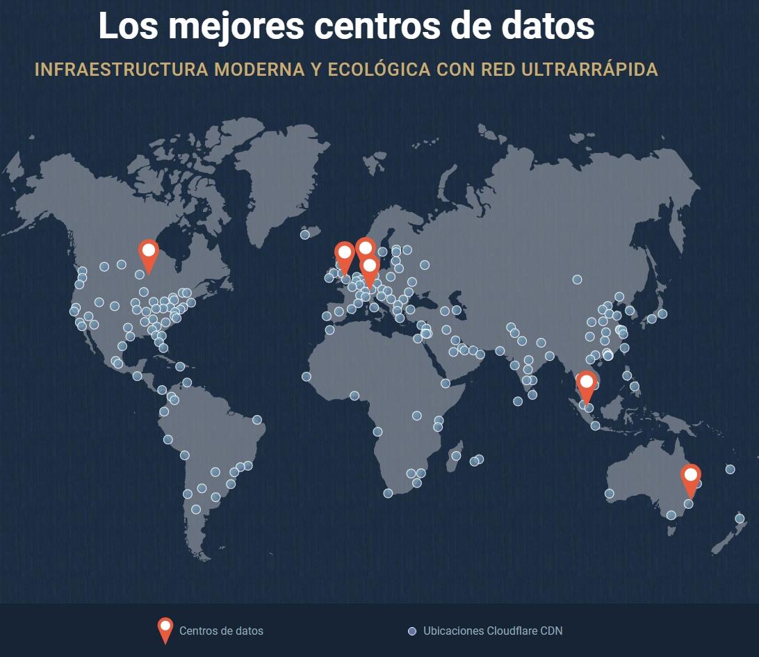 datacenter siteground