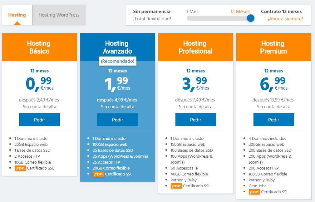Strato hosting precios