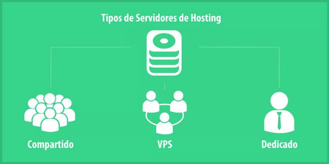 Tipos de servidores de hosting