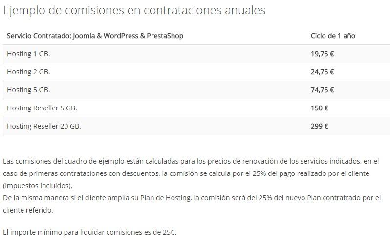 webempresa-comisiones