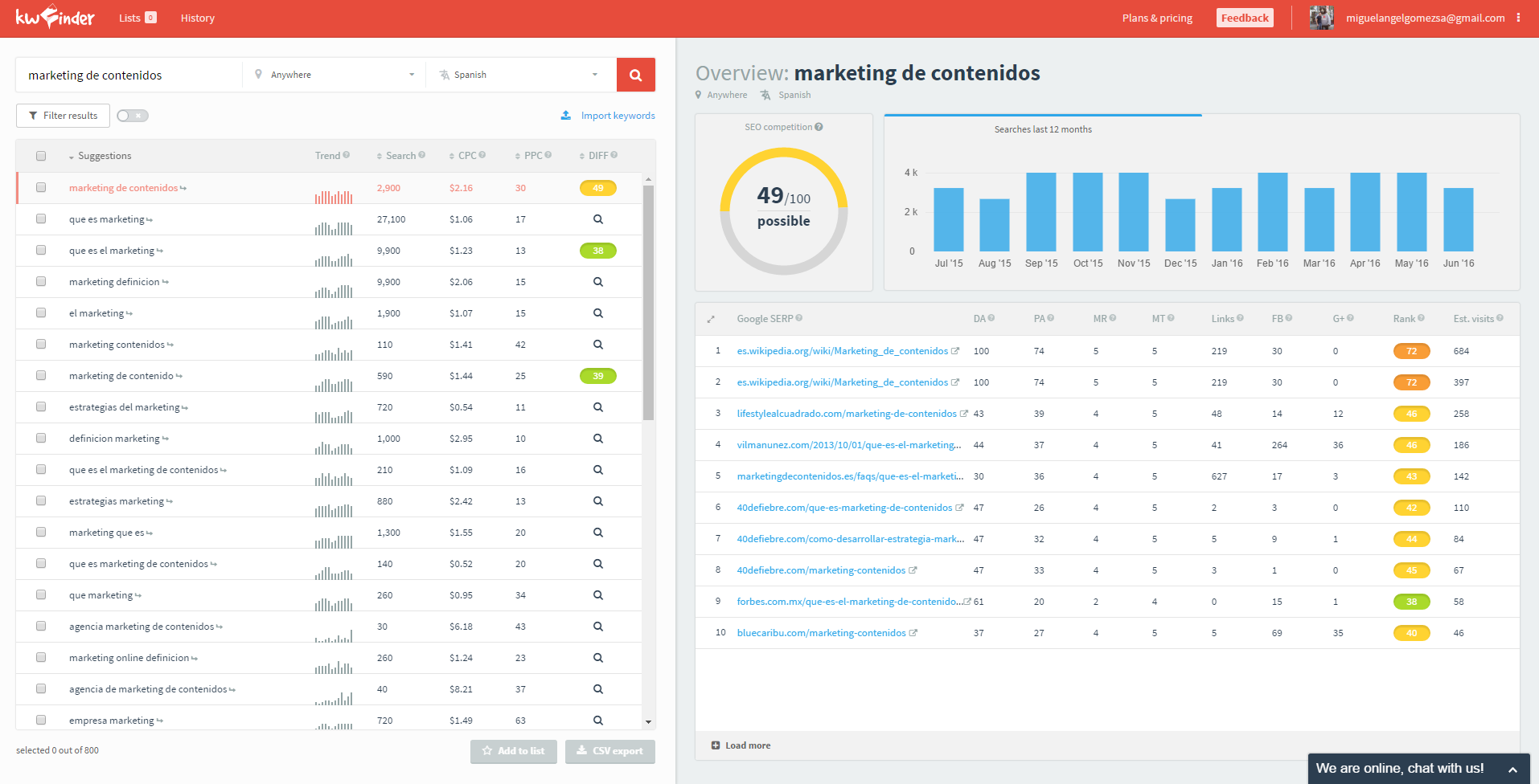 marketing/marketing de contenidos-kwfinder